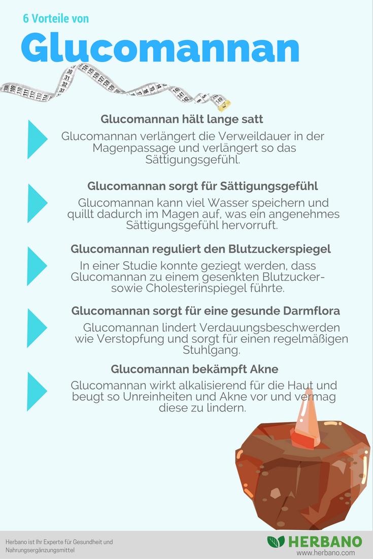 Glucomannan Kapseln Hemmt Heißunger Und Fressattacken Gratis Versand