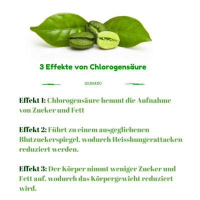 Grüner Kaffee - grüne Kaffeebohnen